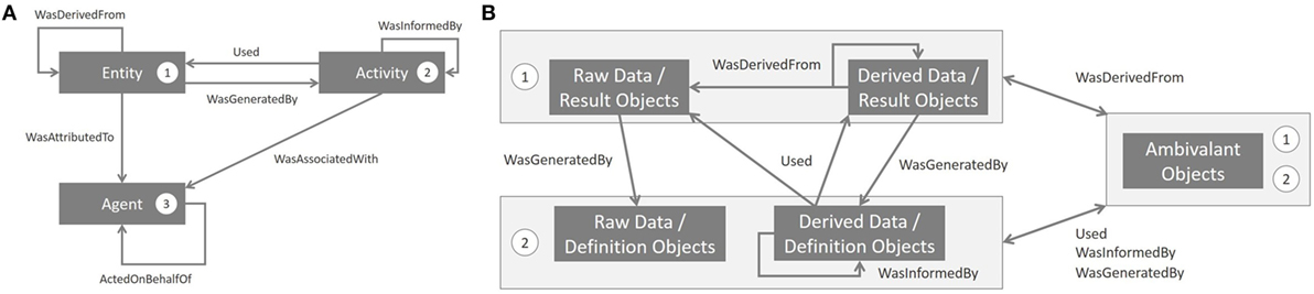 Teamcenter Engineering And Product Lifecycle Management Basics Epub