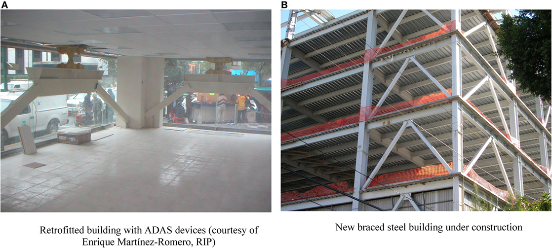 Frontiers | Code-Oriented Global Design Parameters for Moment ...