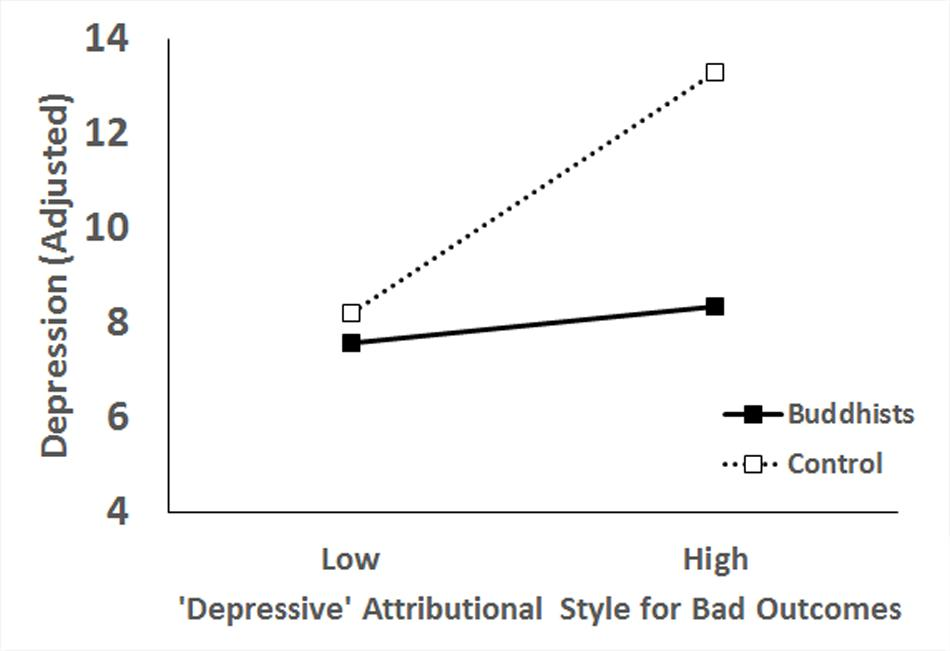 frontiers the \u201cdepressive\u201d attributional style is not that