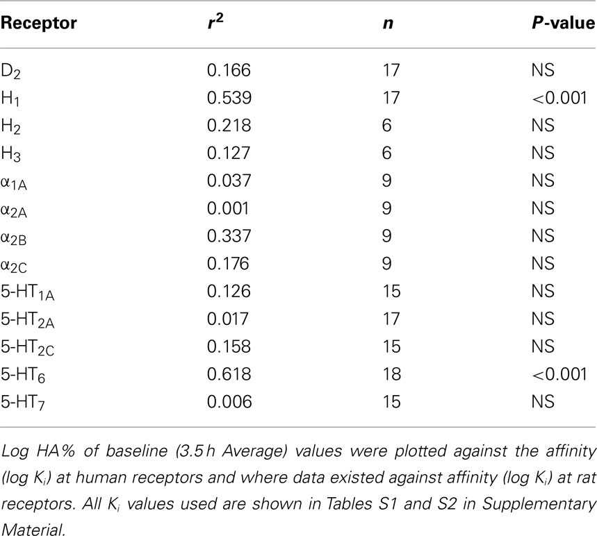 Frontiers   Typical and Atypical Antipsychotic Drugs