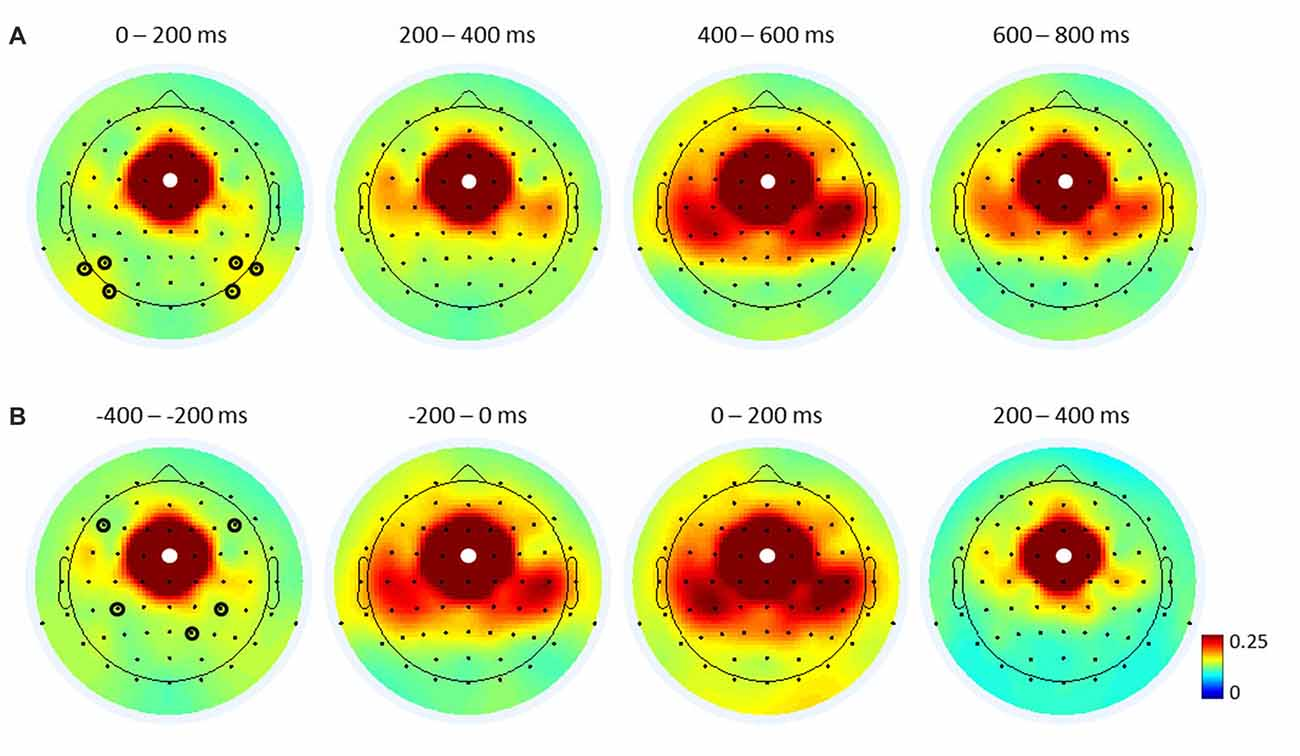 Frontiers Frontal Theta Dynamics During Response Conflict In Long Obviously The Circle With M It Is Fan Motor
