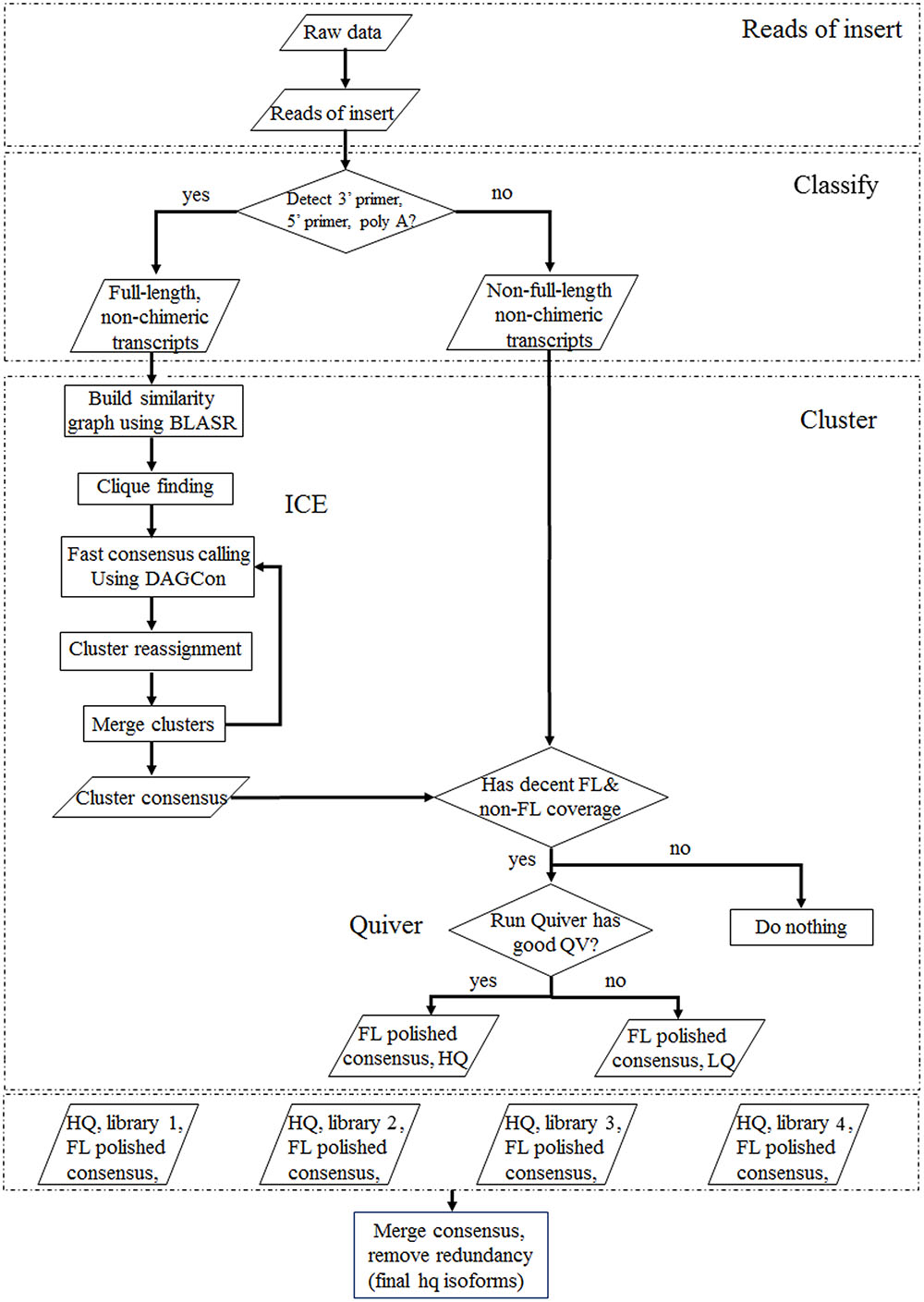 an analysis of the dna molecule profiling in the biotechnology Molecular profiling & rapd analysis of commercial hybrid parental lines department of biotechnology dna sequence the analysis of genetic diversity and.