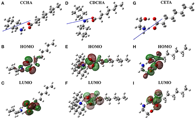 Frontiers Caprylate Salts Based On Amines As Volatile Corrosion