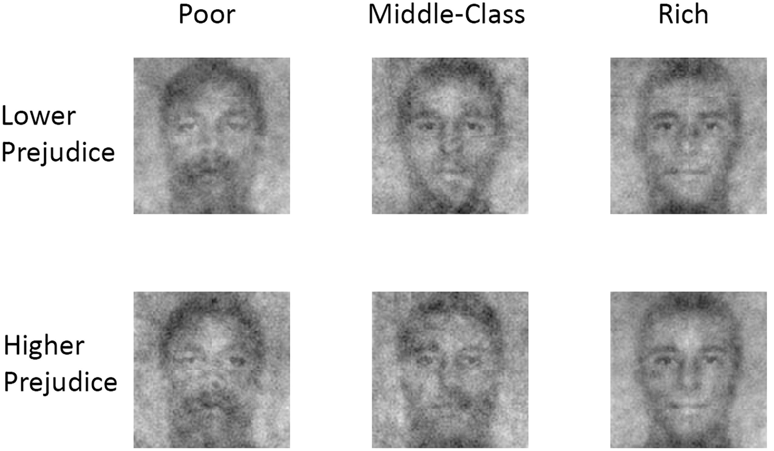 Studies Confirm Dehumanization Of Black >> Frontiers Racial Assumptions Color The Mental Representation Of