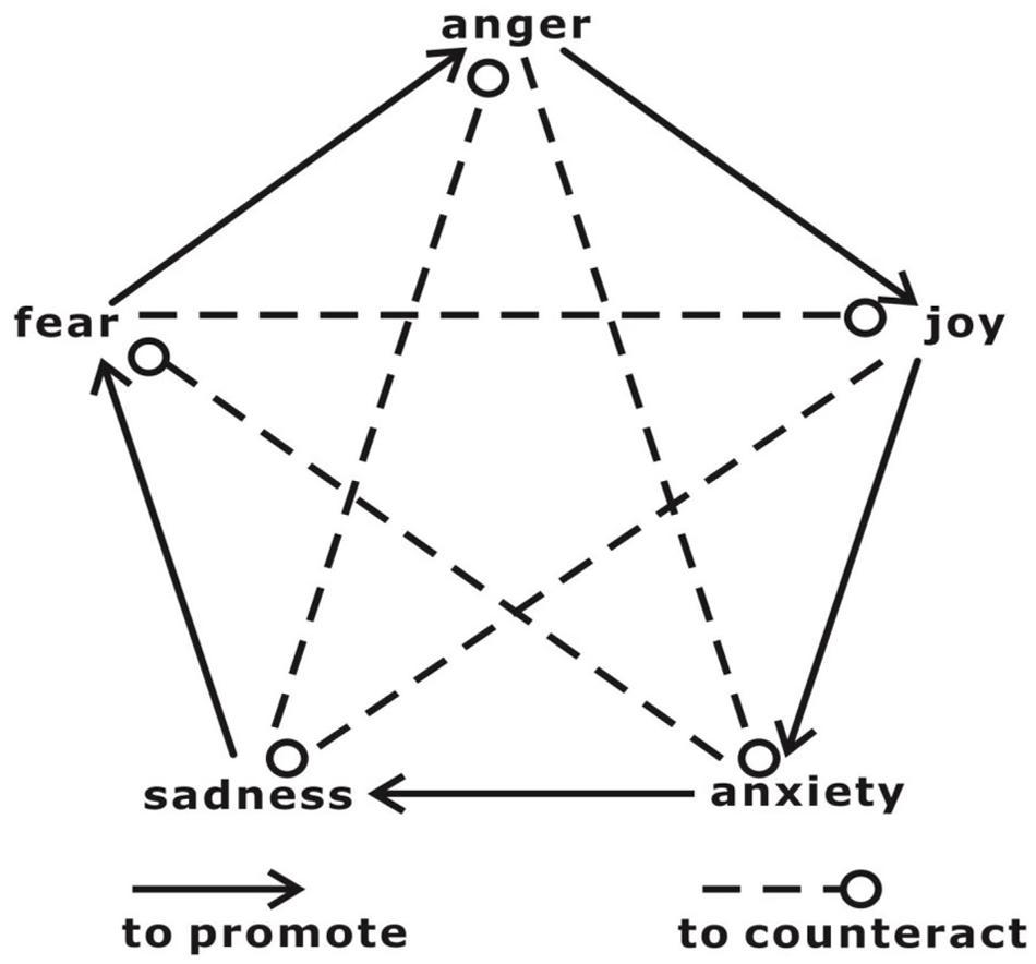 e92 headlight diagram