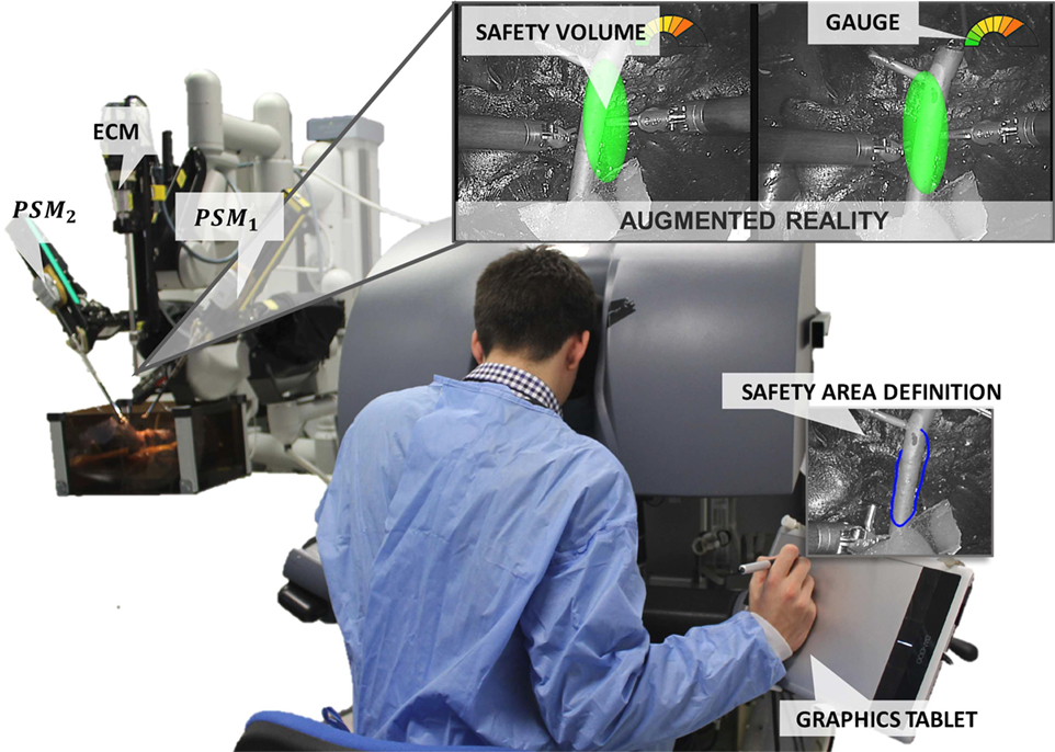 Frontiers Envisors Enhanced Vision System For Robotic