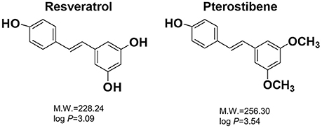 Frontiers Pterostilbene A Methoxylated Resveratrol Derivative