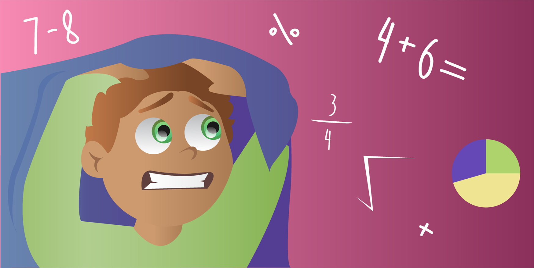 Who Is Afraid of Math? What Is Math Anxiety? And What Can