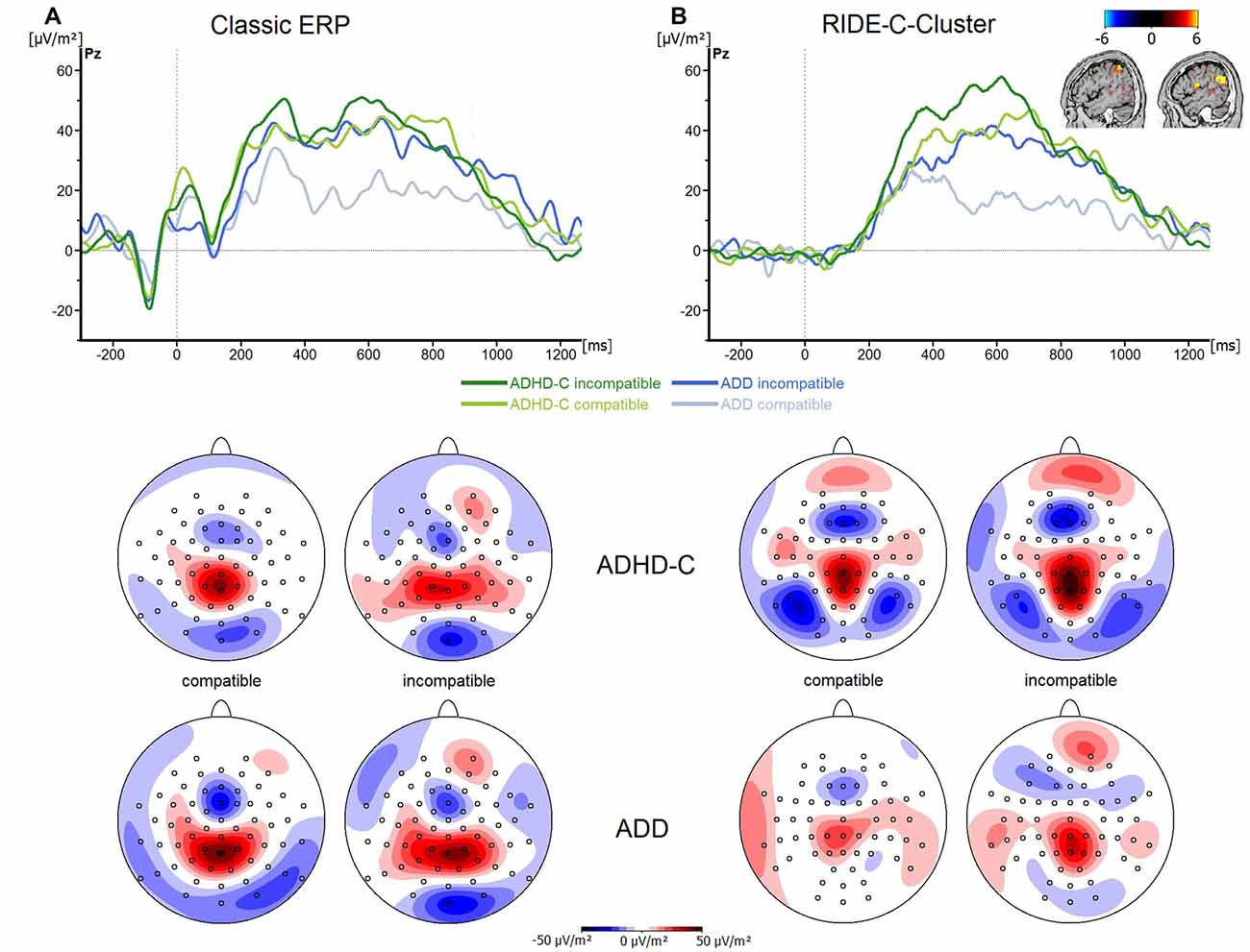 Frontiers | Neuronal Intra-Individual Variability Masks Response ...