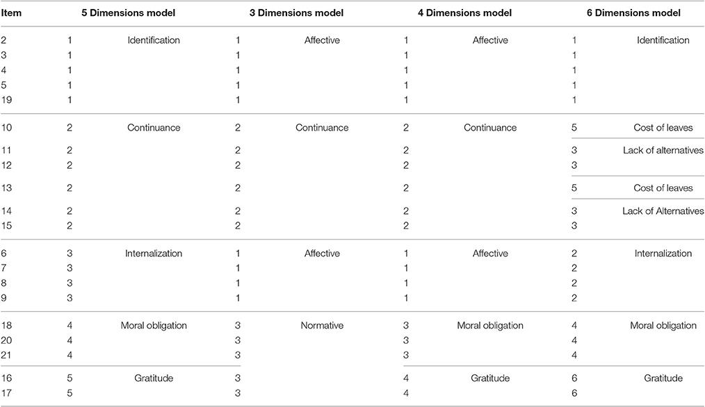 hair et al 2010 multivariate data analysis pdf