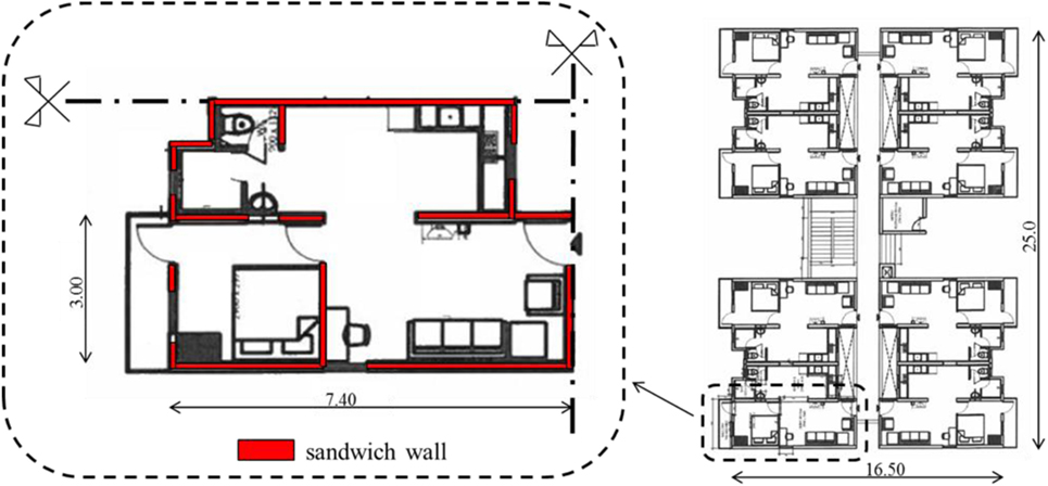 Frontiers | Seismic-Proof Buildings in Developing Countries
