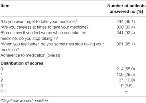 diabetes no brasil pdf