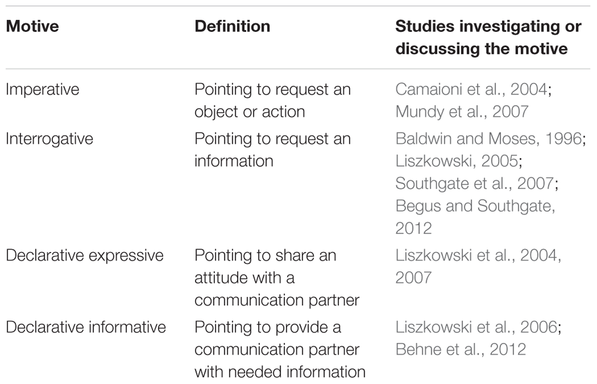 informative communication definition