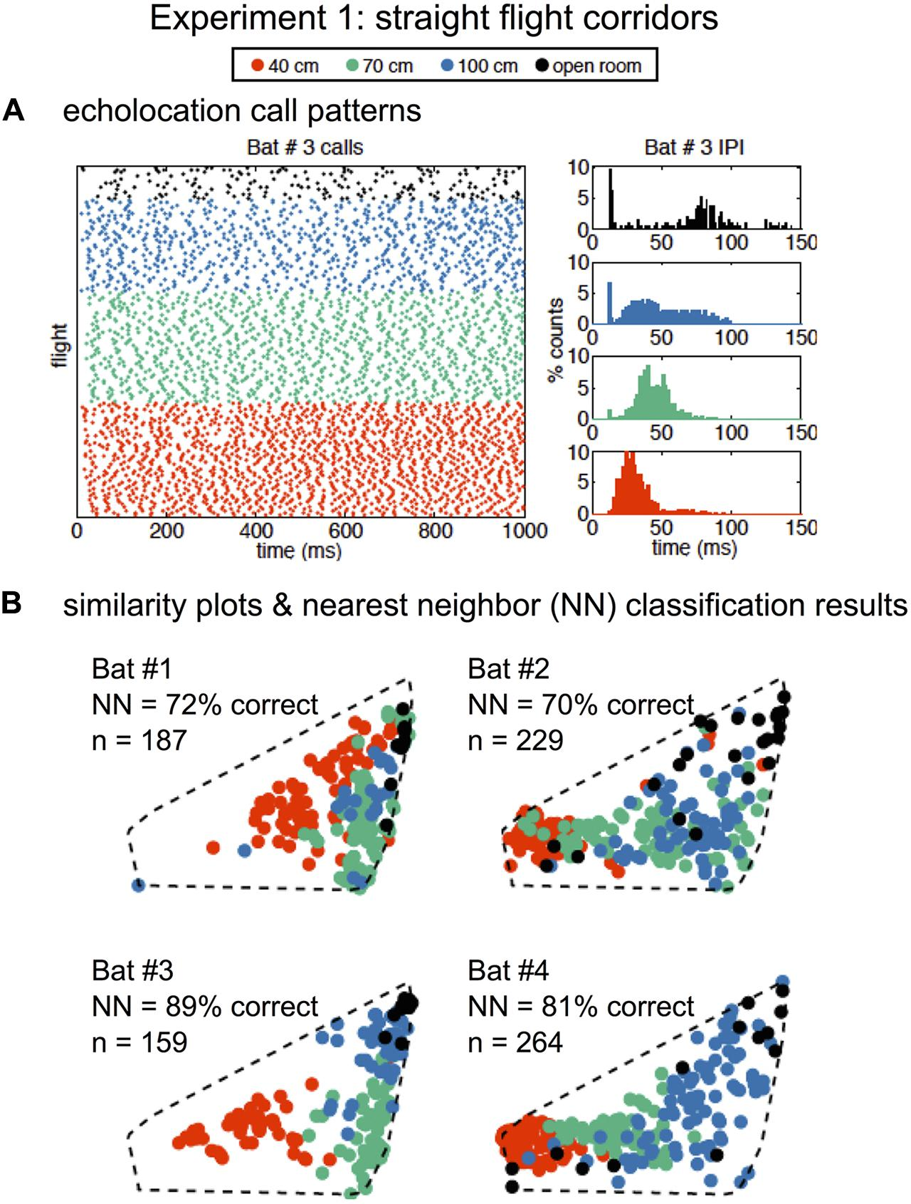 Frontiers | Spike Train Similarity Space (SSIMS) Method