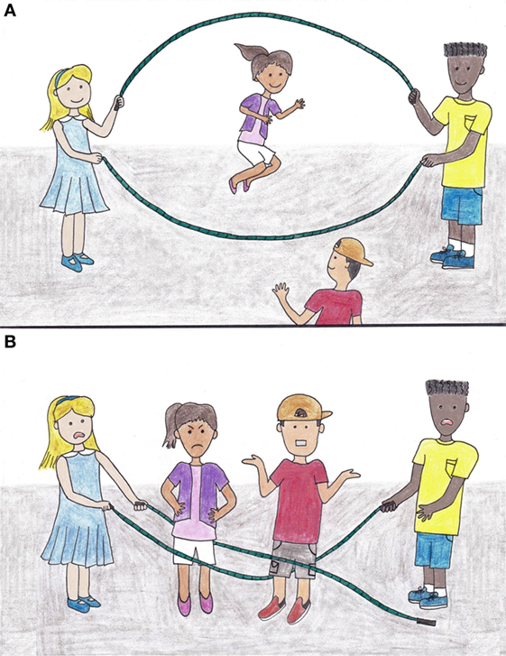 Figure 1 - The jump-rope game.