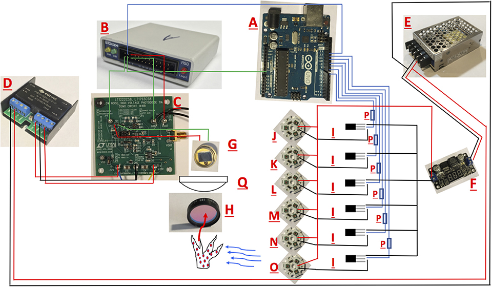 Frontiers   Use of Open Source Hardware and Platforms to ... on camera schematic, geiger counter schematic, microscope schematic, voltmeter schematic, oven schematic, ph meter schematic, spectrum analyzer schematic, dissolved oxygen sensor schematic, gc schematic, laser schematic, varian cary eclipse fluorimeter schematic, hplc schematic,