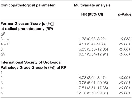frontiers prognostic value of the new prostate cancerwww frontiersin org