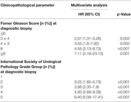 adenocarcinoma della prostata gleason 4 3 release