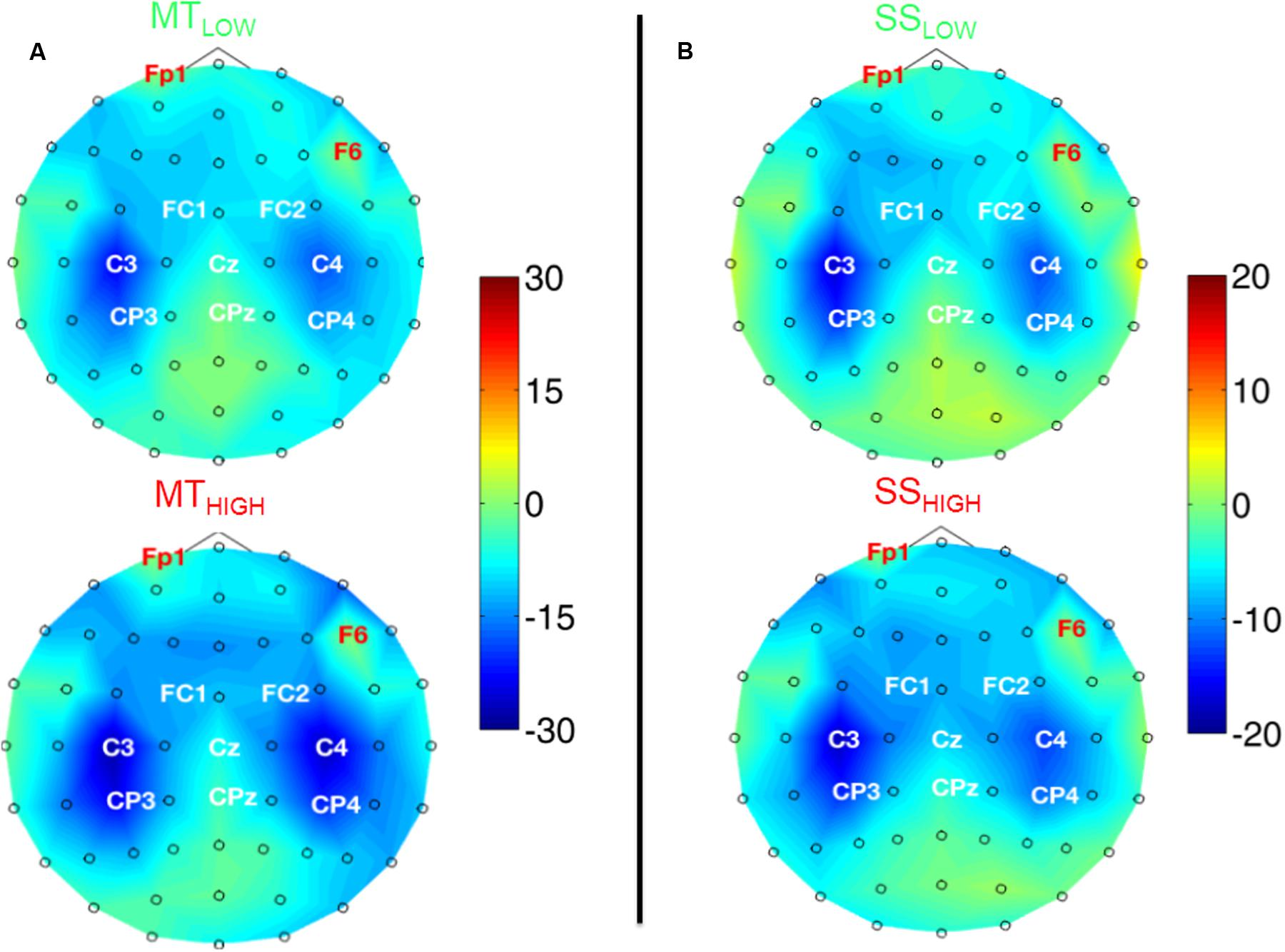 frontiers sensory feedback interferes with mu rhythm based