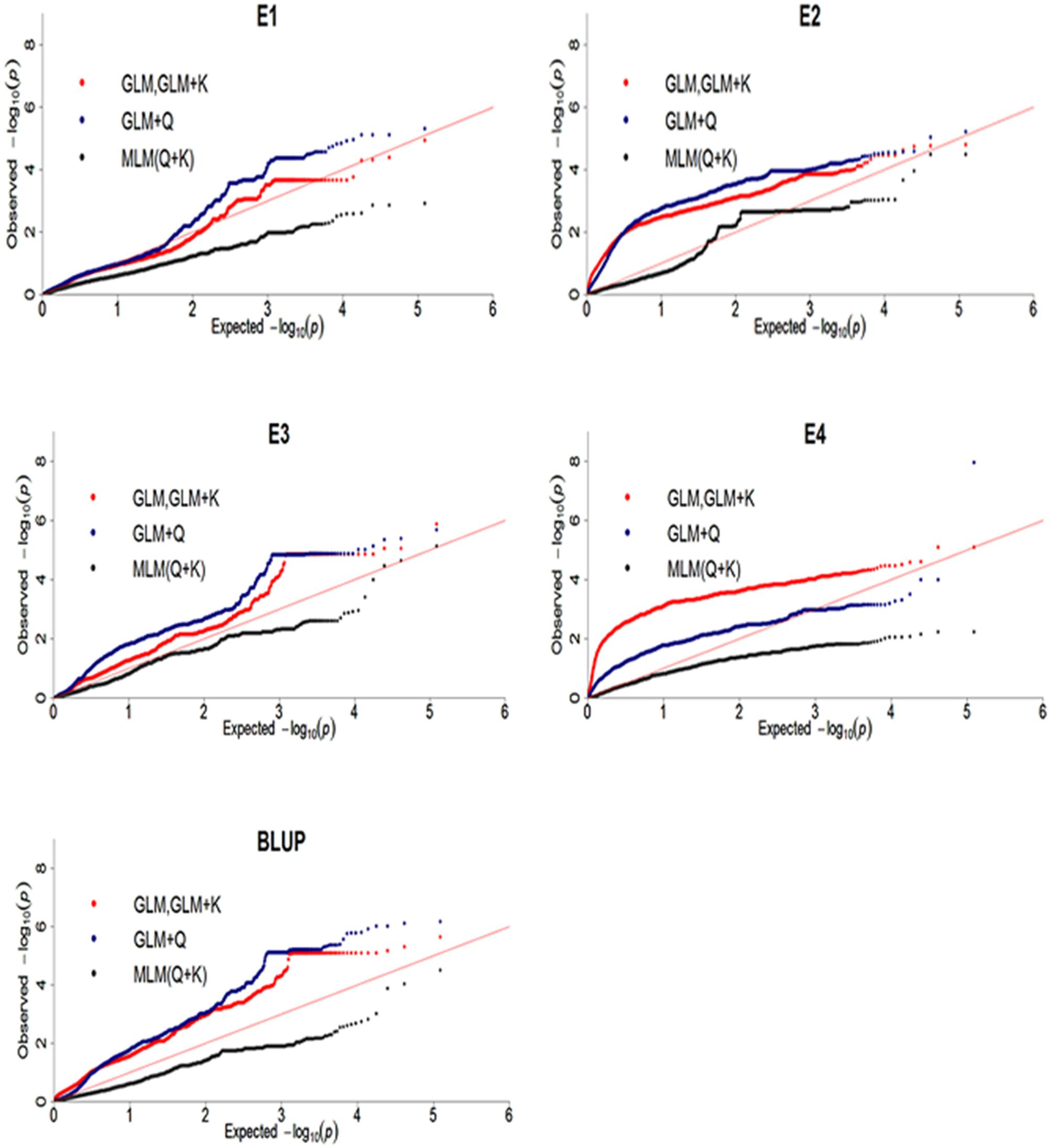 TASSEL-GBS: A High Capacity Genotyping by Sequencing ...