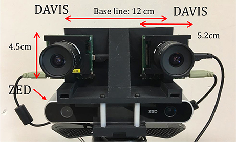 Frontiers | Event-Based Stereo Depth Estimation Using Belief