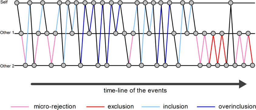 frontier of exclusion and inclusion Inclusion: the next frontier of freedom  but mostly i hope it will become more common to talk about how much effort it takes to kick the habit of exclusion -- so it's easier for all of.