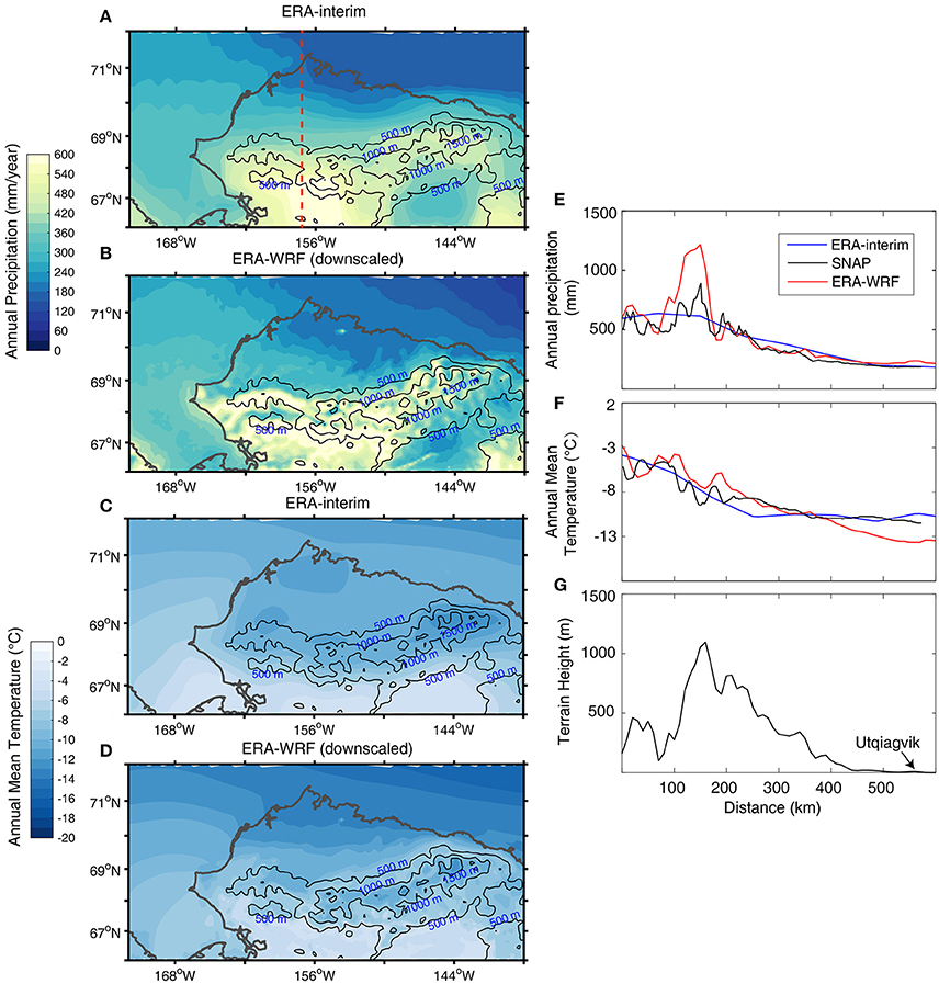 Frontiers | The Polar WRF Downscaled Historical and Projected Twenty