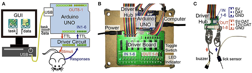 Frontiers | ArControl: An Arduino-Based Comprehensive
