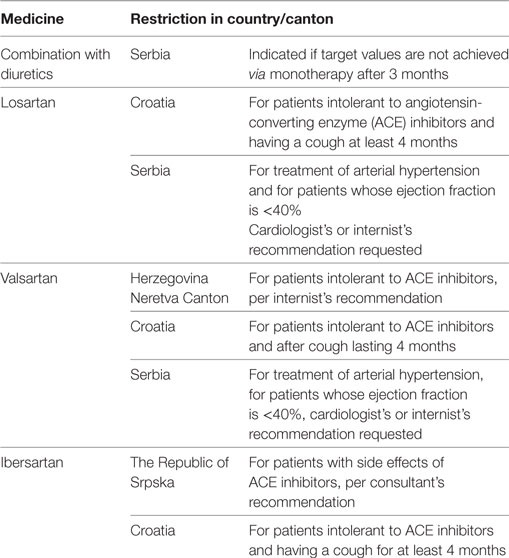 ncd arba hipertenzija hipertenzija 2 etapas 1 etapas 4 rizika