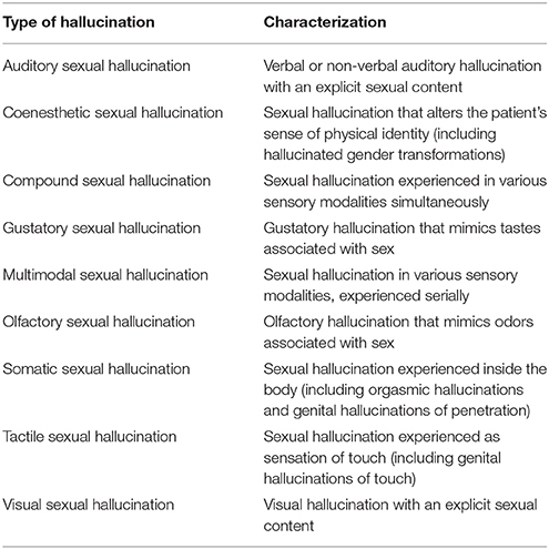 Social anxiety treatment interventions for sexual disorders