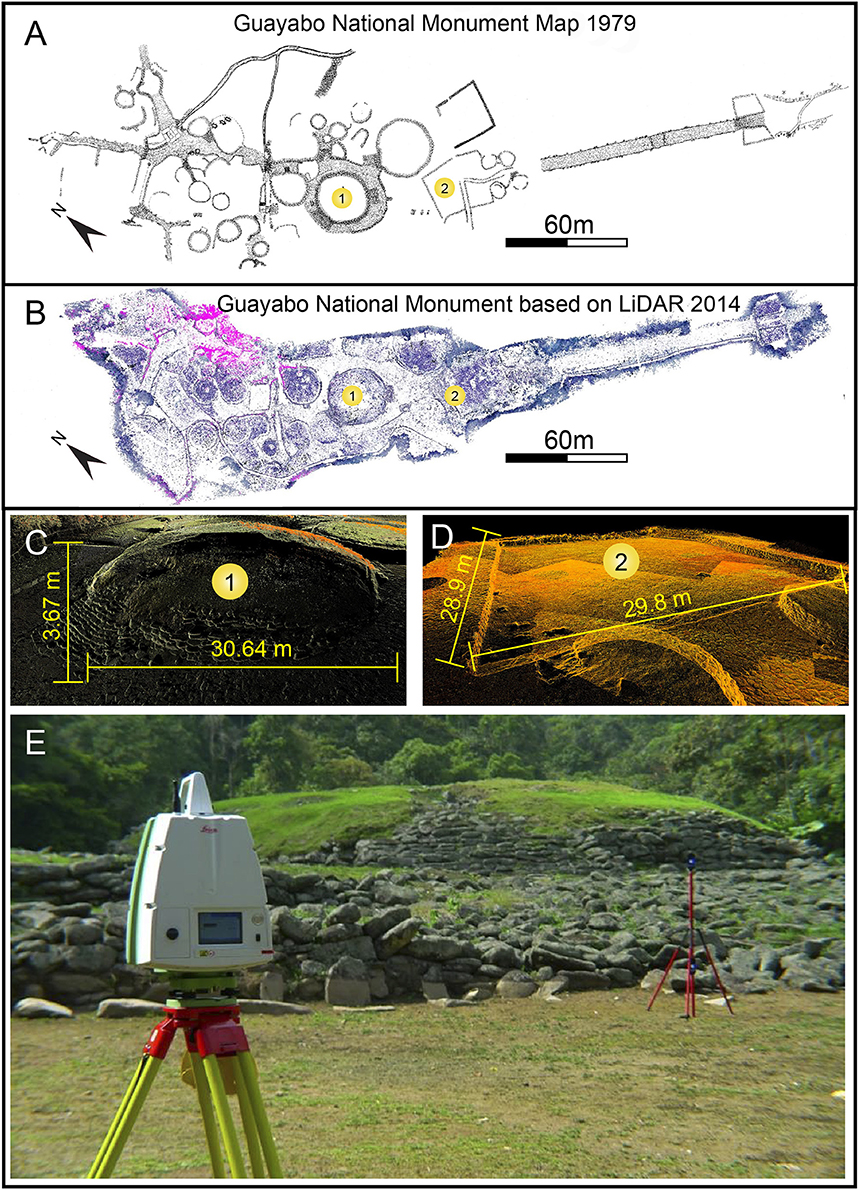 Frontiers | Geomorphological Insights on Human-Volcano