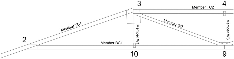 Frontiers   Framing Failures in Wood-Frame Hip Roofs under Extreme ...