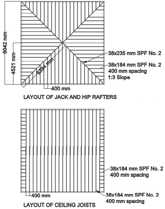 Frontiers | Framing Failures in Wood-Frame Hip Roofs under Extreme