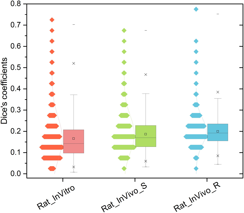 Frontiers   Transcriptional Responses Reveal Similarities