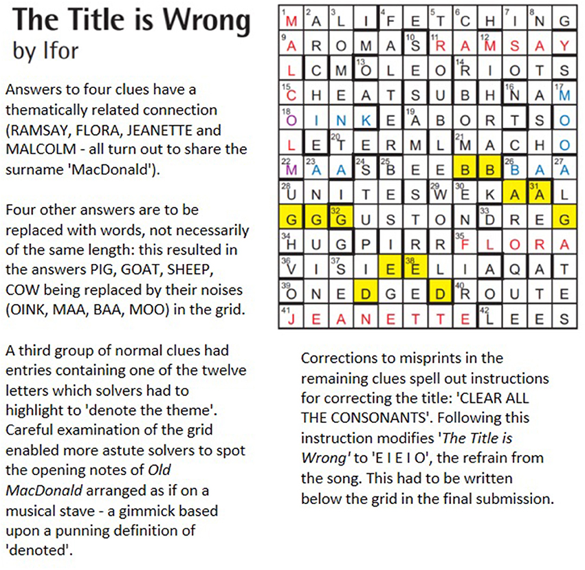 Frontiers The Penny Drops Investigating Insight Through The Medium Of Cryptic Crosswords Psychology