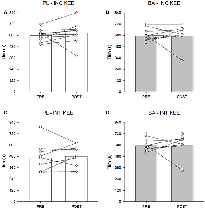 effects of beta-alanine supplementation on exercise performance a meta-analysis