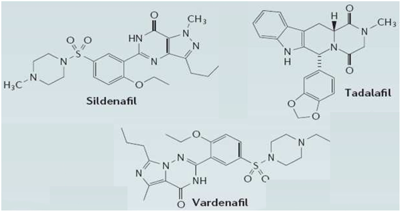 Buy Vardenafil Online Usa