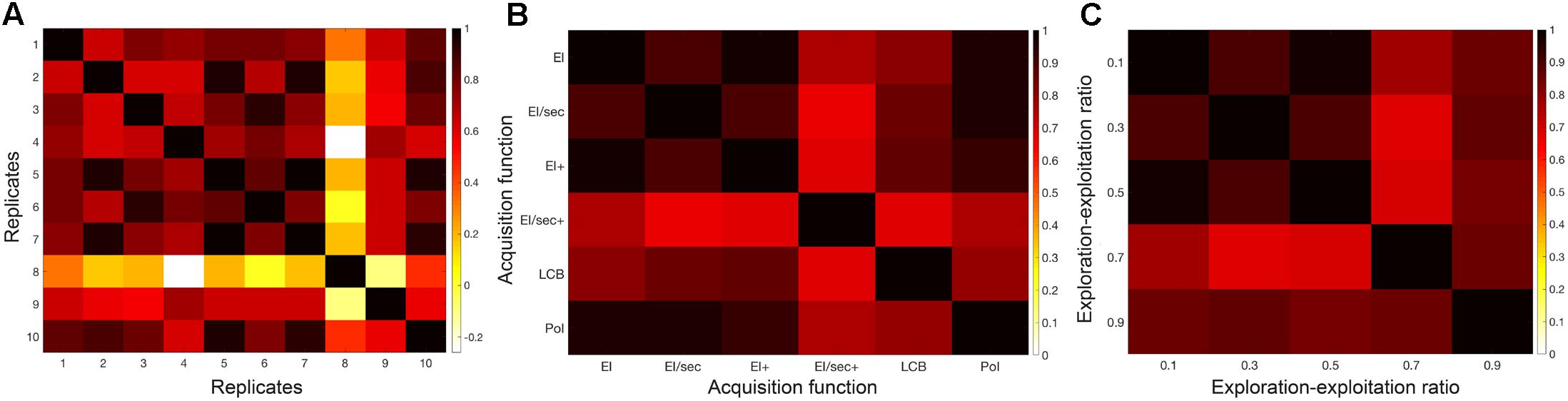 Frontiers | Bayesian Optimization for Neuroimaging Pre-processing in