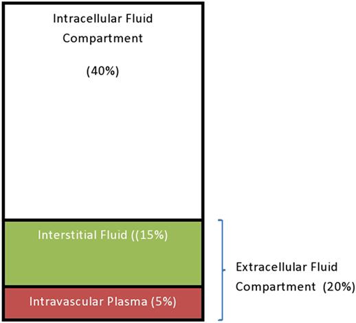 management of dehydration in pediatrics pdf