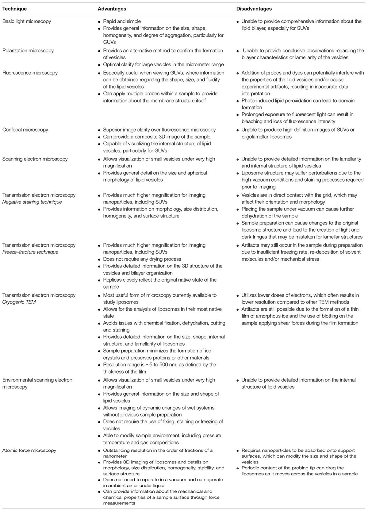 OTS-14 Thunderstorm: advantages and disadvantages 8