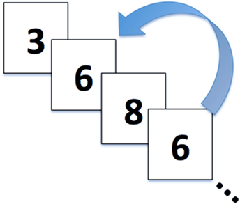 Figure 3 - An example of a 2-back task.