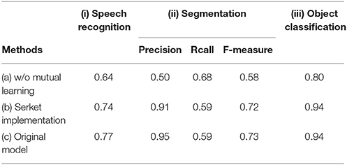 Pitman pdf probability