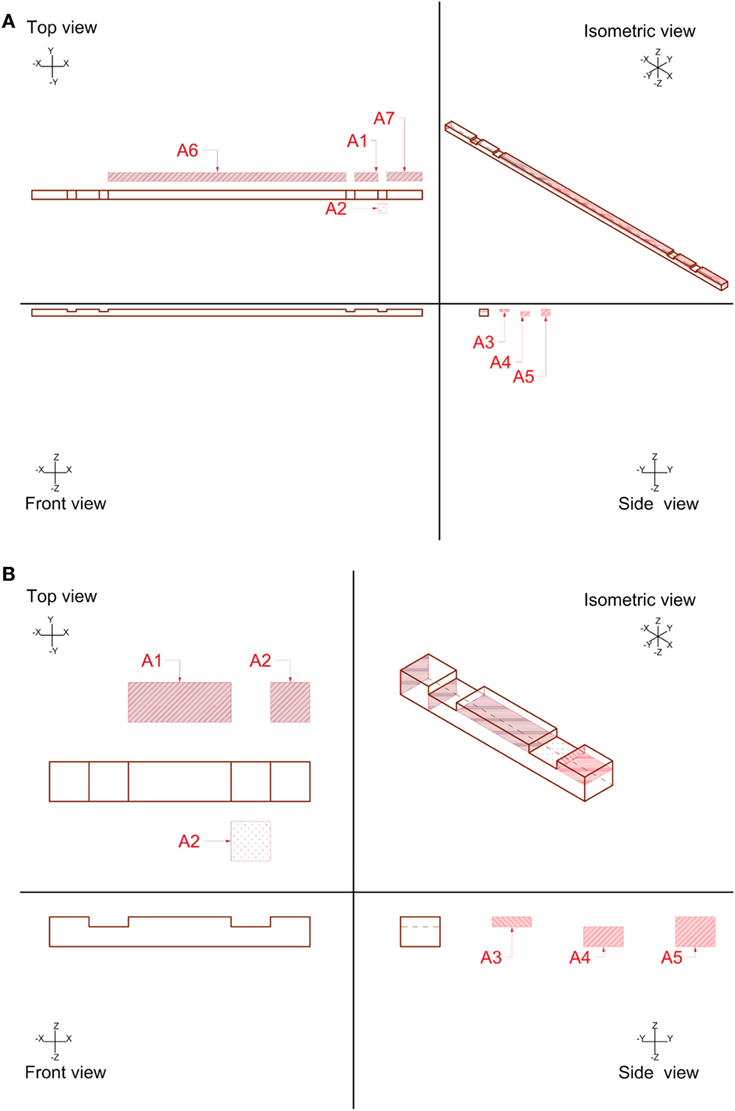 Frontiers How Can Vernacular Construction Techniques Sustain Bending And Shear Force Diagrams