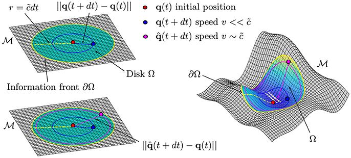 Qt Chart Multiple Series