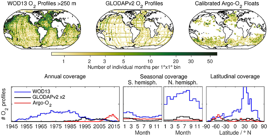 Frontiers   An Alternative to Static Climatologies: Robust