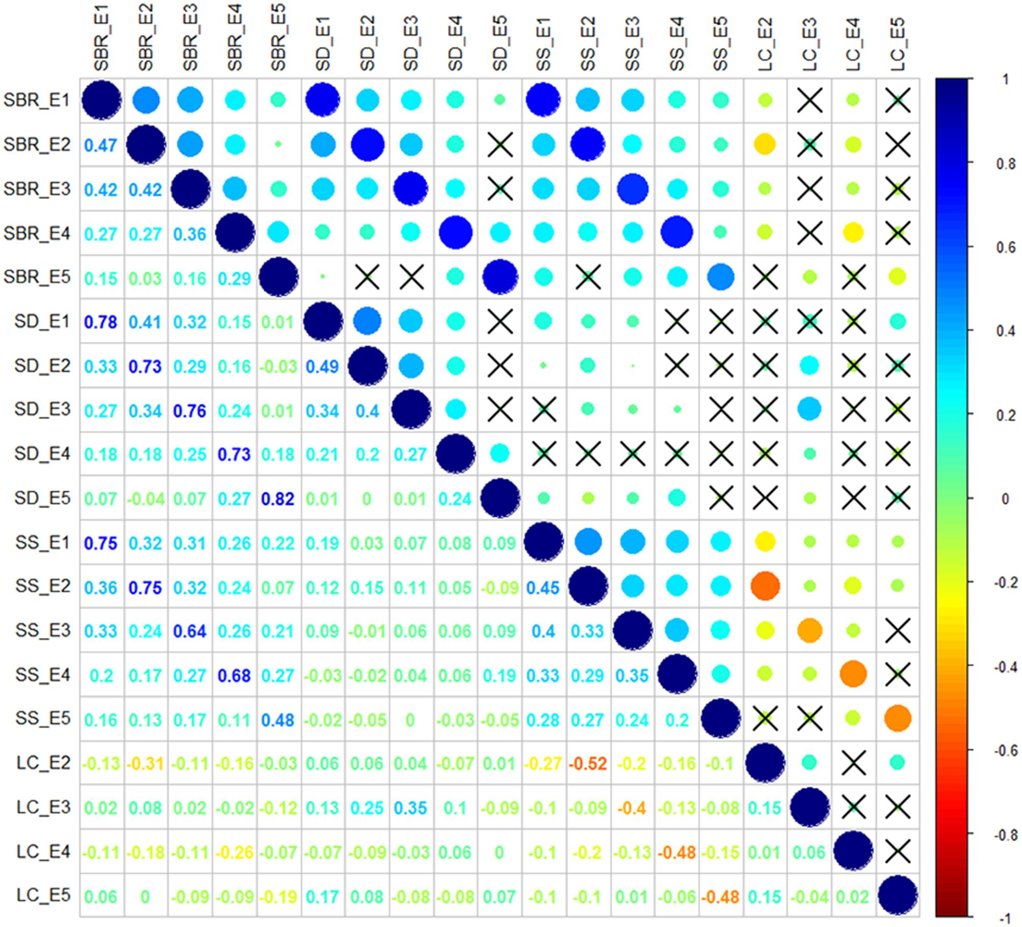 Frontiers   An Integration of Genome-Wide Association Study and Gene