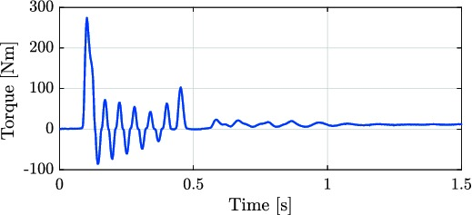 Frontiers | Highly-Integrated Hydraulic Smart Actuators and