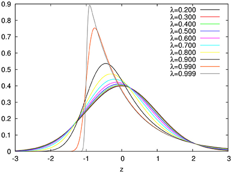 Frontiers | ExGUtils: A Python Package for Statistical Analysis With
