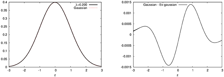 Frontiers   ExGUtils: A Python Package for Statistical
