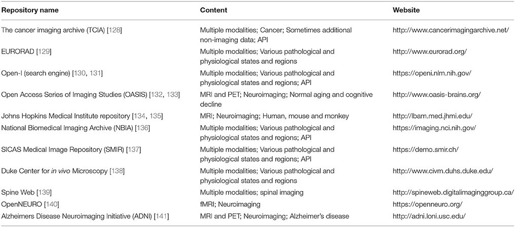Frontiers | Personalizing Medicine Through Hybrid Imaging